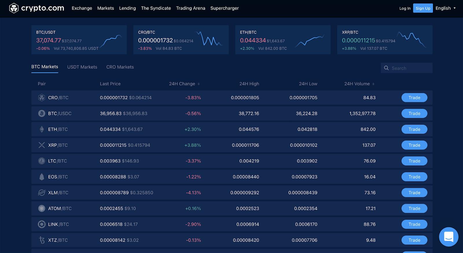 cryptocurrency trading uk bitcoin de volum comercial