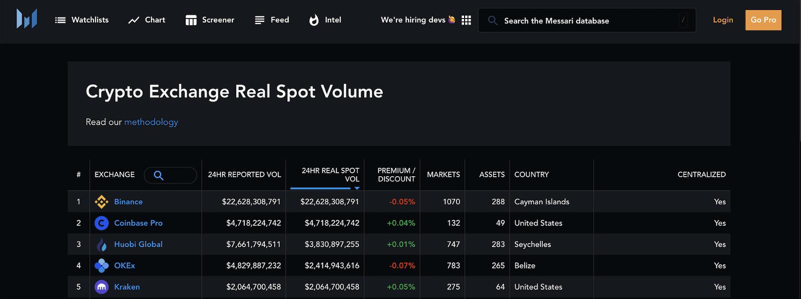 cryptocurrency trading uk bitcoin profitul este real