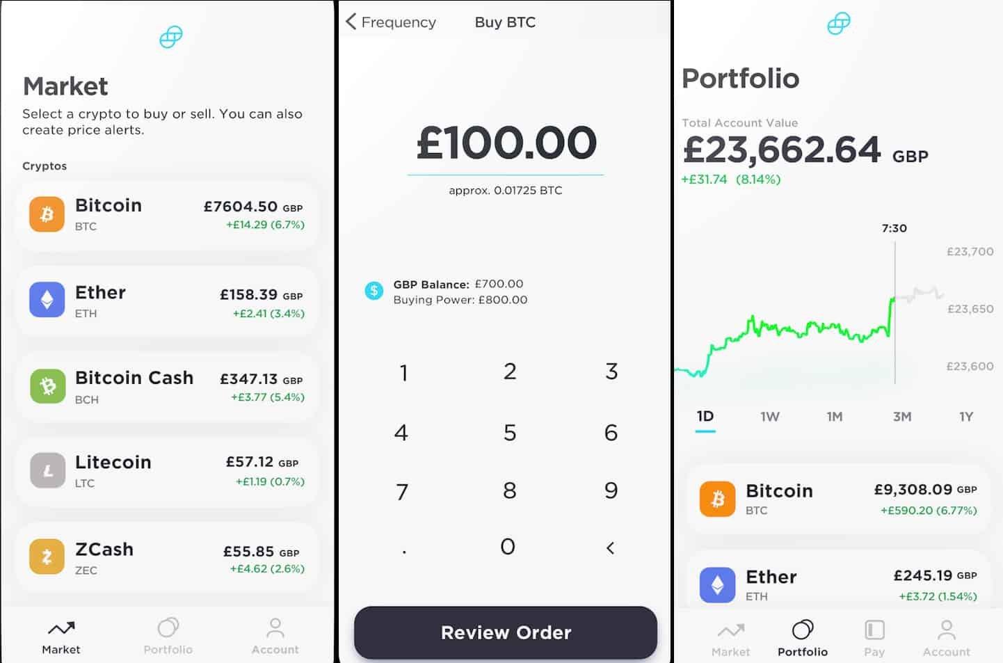 pirkti kuponus su bitcoin uk